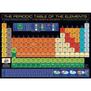Puzzle La tabla periódica de los elementos