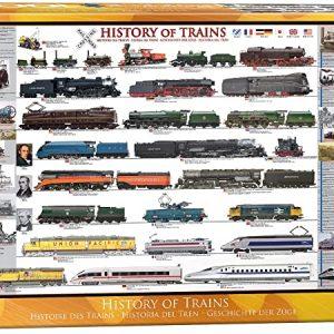 Puzzle Eurographics Historia Trenes